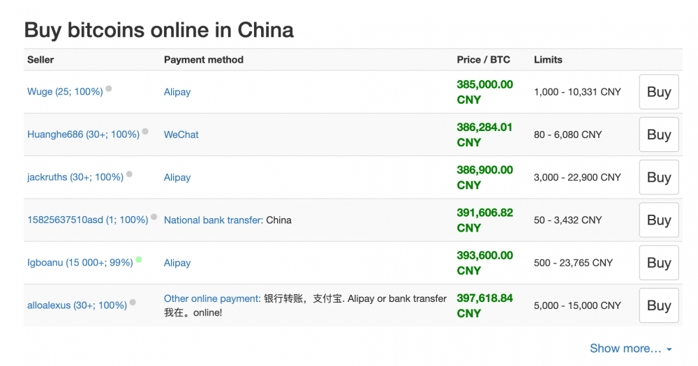 buying and selling bitcoin in China: Using LocalBitcoins